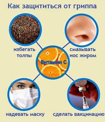 Как защититься от гриппа?