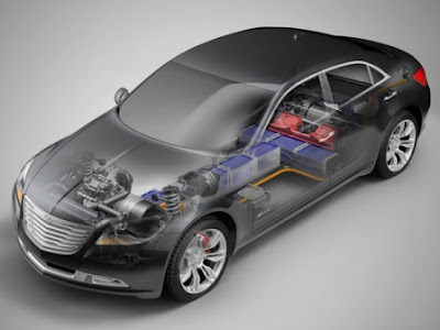 Двигатель ENVI Chrysler 200C EV