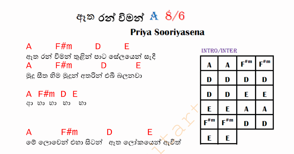 Etha Ran Viman Guitar Chords | Sinhala Guitar Chords|Sinhala Songs ...