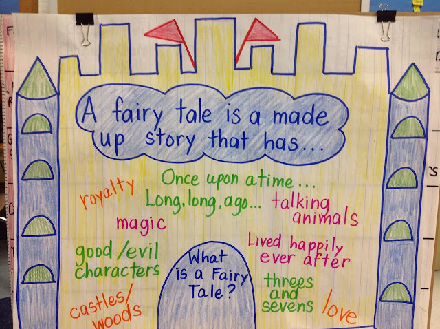Ms  Hancock's Fabulous Firsties!: Fairy Tales