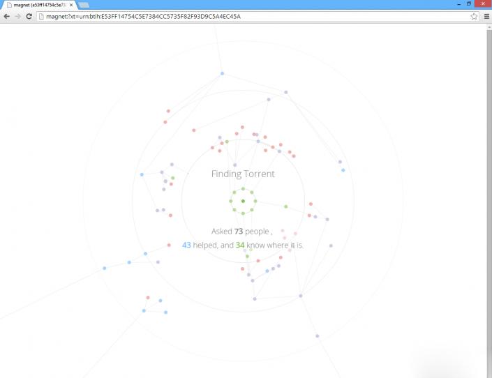 Arriva Maelstrom! il nuovo Browser P2P creato da BitTorrent
