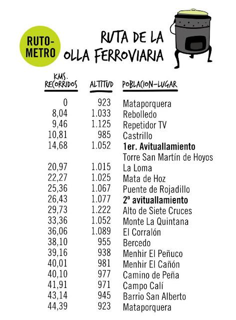 IV MARCHA MTB (VALLE DE VALDEOLEA) - Ruta de la Olla Ferroviaria. RUTO2011%25255B1%25255D