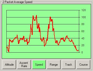 kj6kuv-11 speed