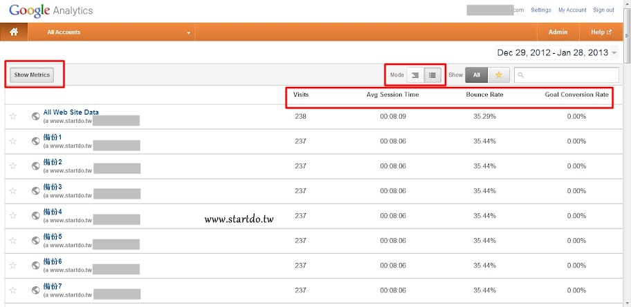 google analytics-改版