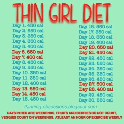 bd thin girl diet
