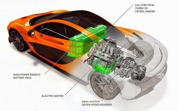 Inside McLaren P1