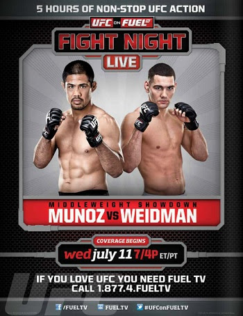 Download – UFC on Fuel TV 4: Munoz vs. Weidman – HDTV