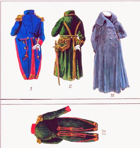 Мундиры Наполеона