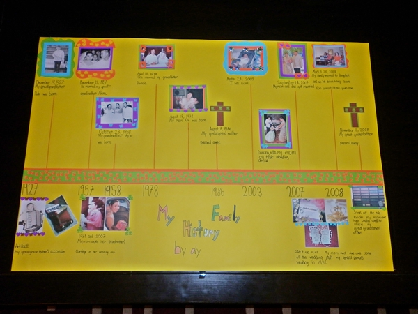 family timeline project elita aisushi co