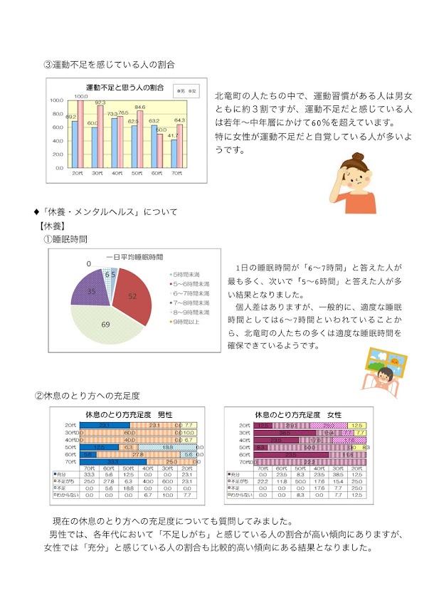 平成26年度北竜町健康意識調査報告書_05