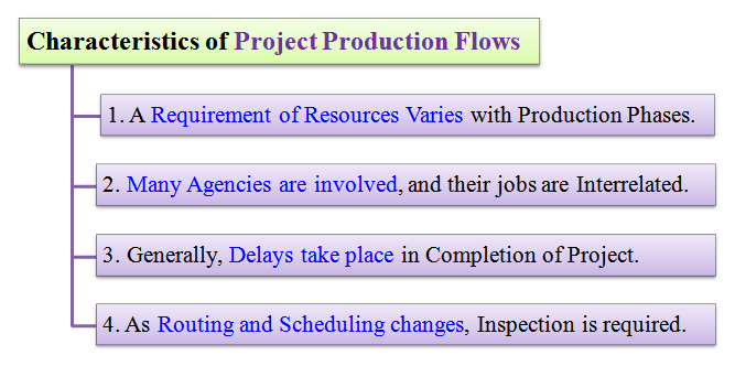 features of project production flows