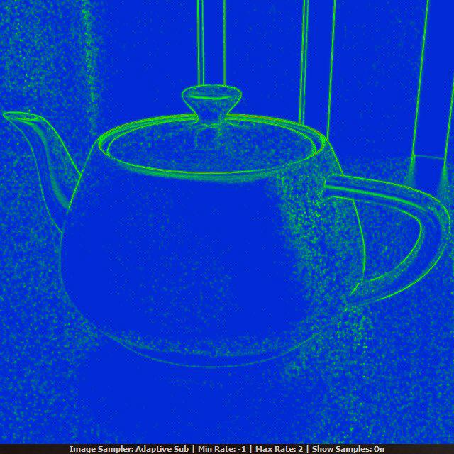 ตัวอย่างการกำหนดค่า V-Ray Options ในส่วนของ Image Sampler Vrayimagesam16