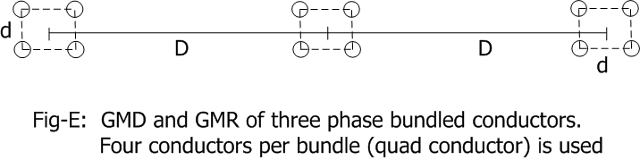 Electrical Systems: Transmission Line Parameters
