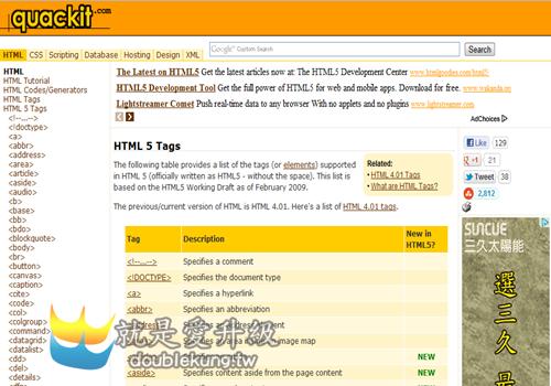 網頁設計教學系列-quackit幫你了解HTML和HTML5語法