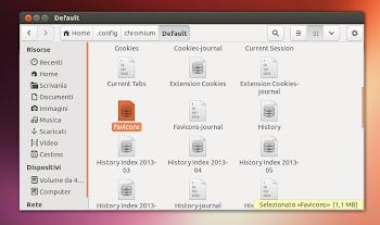 Favicon in Ubuntu Linux