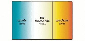 Adapta el color de la pantalla según la hora con F.lux