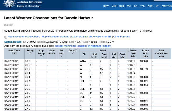 darwin weather obs' 4th march 2014