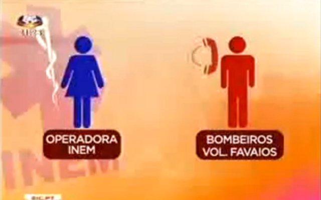 Chamada telefónica impossível do INEM para os Bombeiros