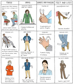 Body Talk: How to Master Nonverbal Communication