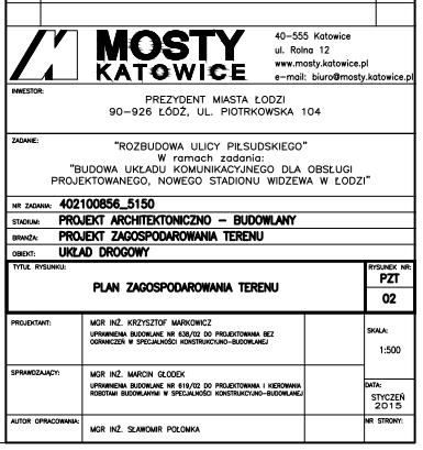 Mosty Katowice są pomysłodawcą tego karkołomnego projektu