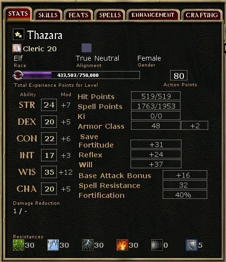 Thazara stats July