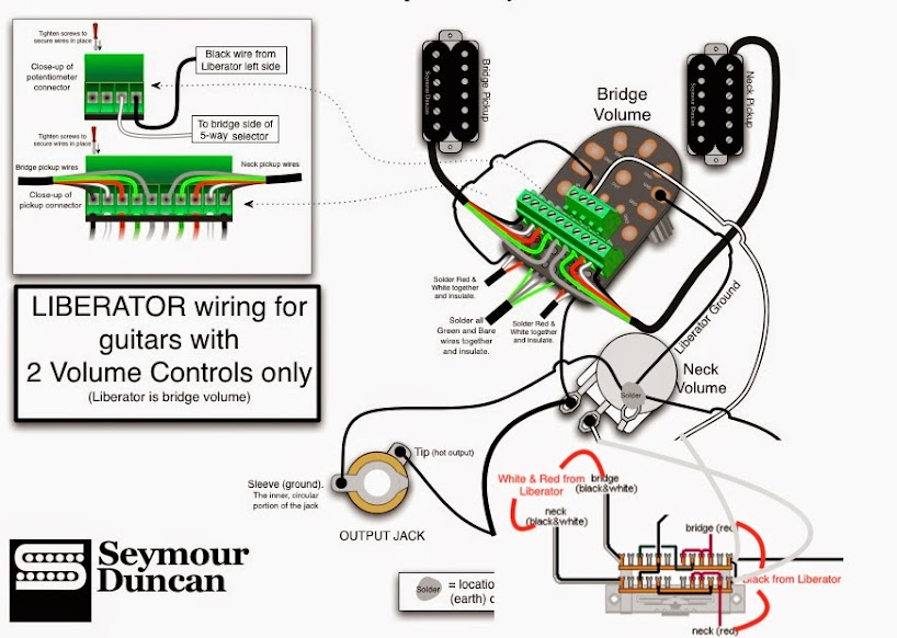 Strat Wiring Seymour Duncan Blackout Bridge Diagram - Residential ...