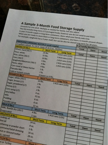 Prepared Lds Family Create A 3 Month Food Storage Supply Plan