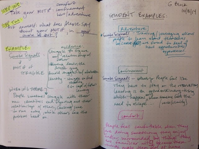 persuasive writing prompts high school
