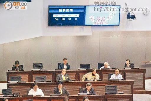 立法會昨日先後否決三項針對佔中及梁振英的特權法議案。