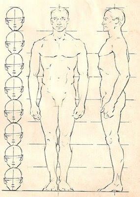 Grupo de estudos: Figura Humana CORPO+MASCULINO