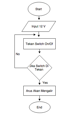 Sarisayangmami widuri gambar 312 flowchart rangkaian power supply ccuart Image collections
