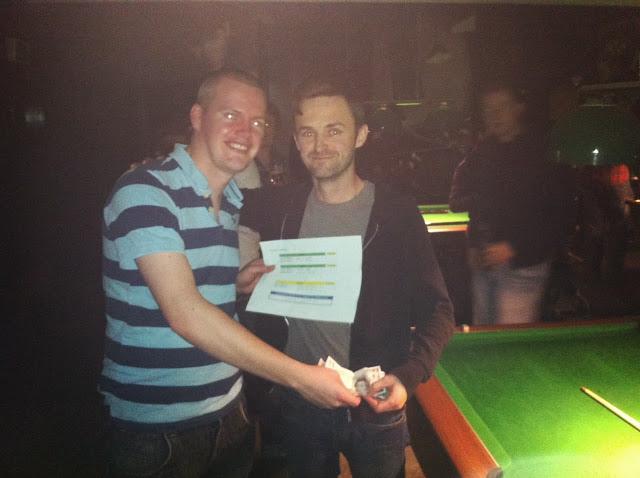 Jimmy Devlin Pool Champion 2013