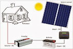 Solarni komplet za vikendice MVV 1000W br.2 - čisti sinus