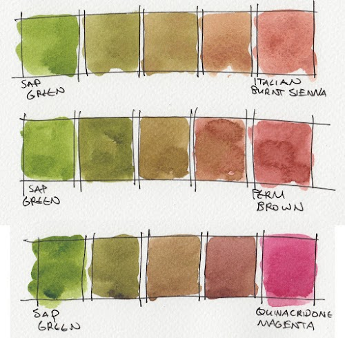 My 10 Colour Palette Of Daniel Smith Watercolours Parka