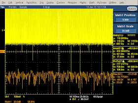 Low frequency oscilloscope trace from counterfeit iPad charger