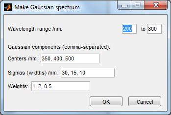 Create Gaussian spectrum - The fluorescence laboratory