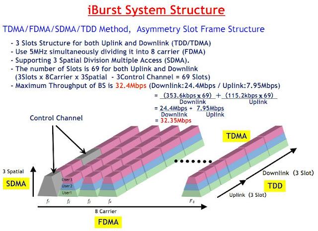 iBurst%252520System.jpg