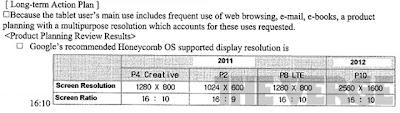 Samsung 11.8inch Retina Galaxy Tablet P10