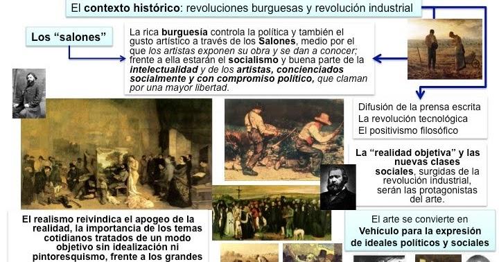 Blog de historia del mundo contempor neo la pintura for Caracteristicas del contemporaneo