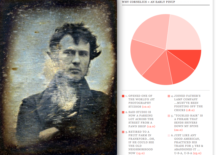 Bangable Dude in history, Robert Cornelius, in a scratchy looking daguerreotype