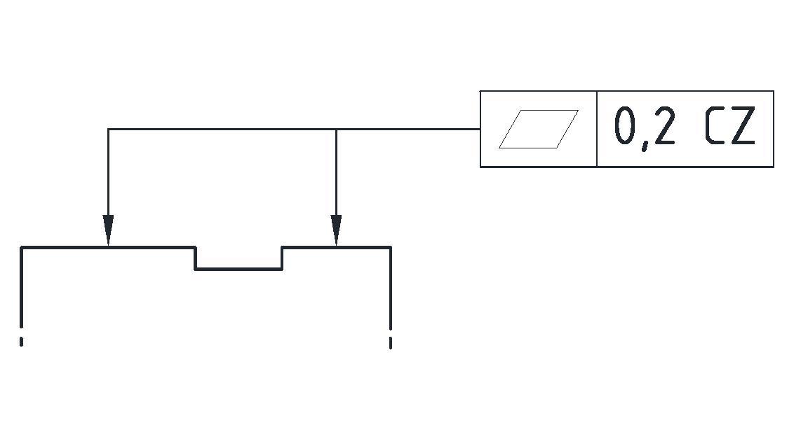 Iain Macleod Common Zone Modifier