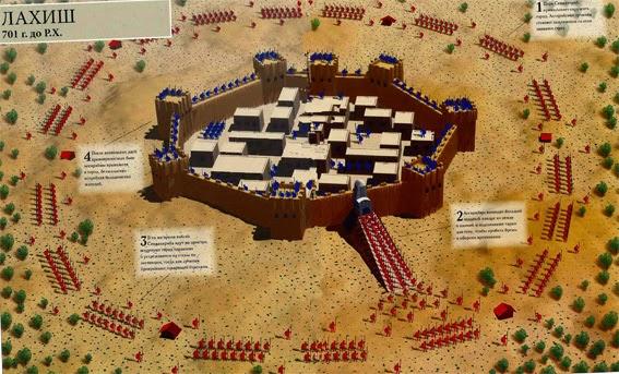 Крепость Лахиш