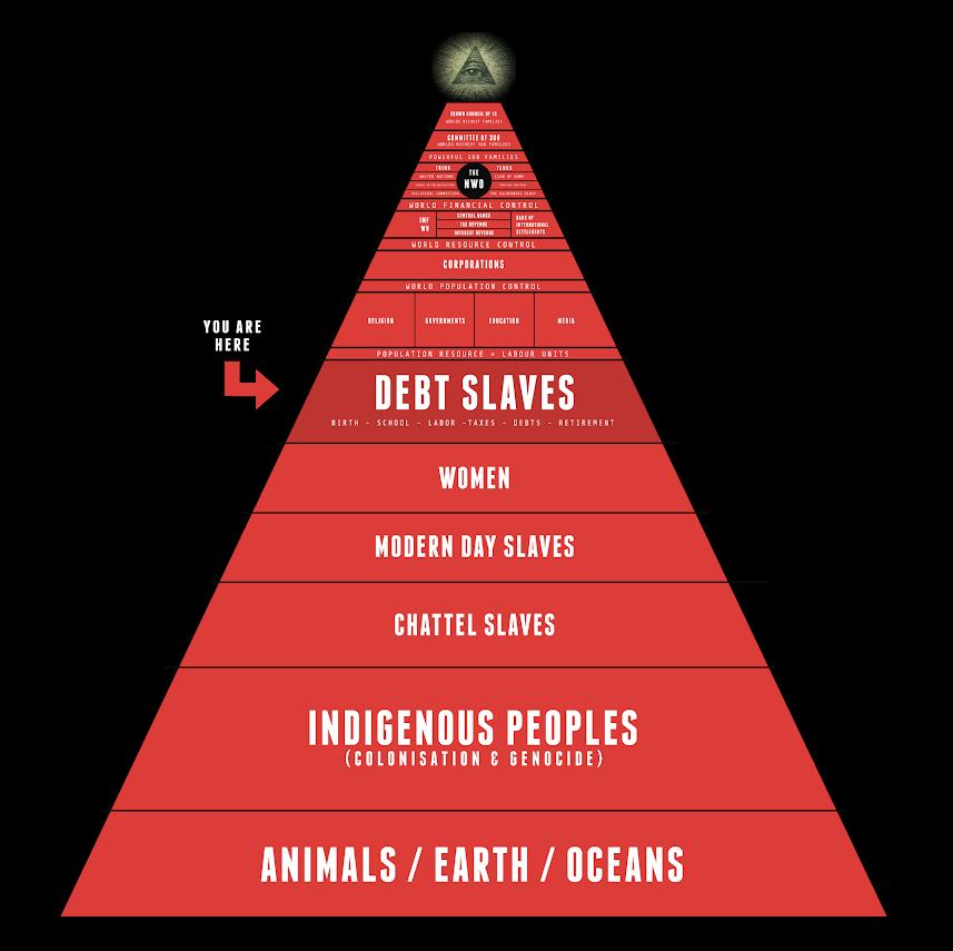 the real pyramid control scheme (RAP News)