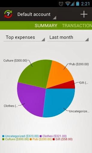 Controla tus gastos con tu Android
