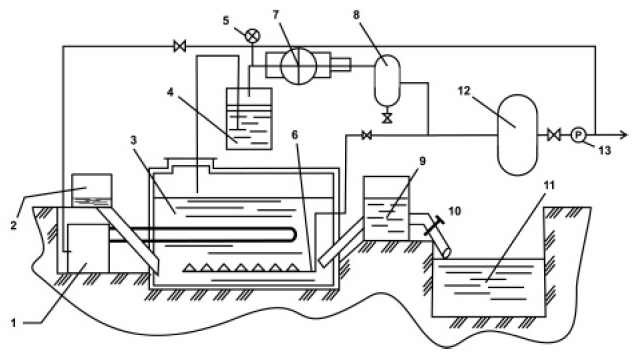 Схема биогазовой установки с ручной загрузкой, газгольдером, пневматическим перемешиванием сырья, с подогревом сырья в реакторе