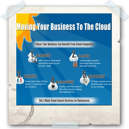 Cloud Infographic: Business Move to Cloud