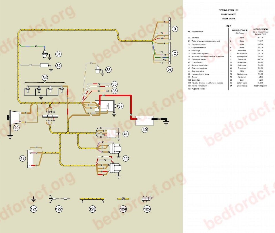 Wiring Diagrams 1980-84 Rhd Models