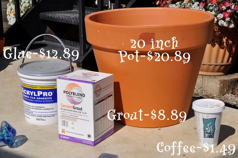 PotashCorp (NYSE: POT) y Mosaic (NYSE: MOS): Invertir en la crisis de fertilizantes - The Daily Reckoning