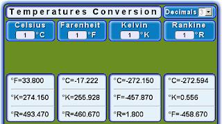 Kelvin Temperature Conversion