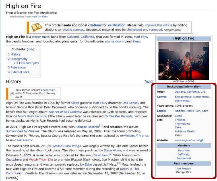 HIGH ON FIRE - MA